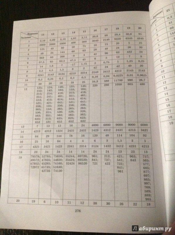 Решение заданий из ЕГЭ-2018 Математика. 14 вариантов. Базовый уровень/Ященко: