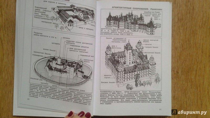Иллюстрация 21 из 25 для Путеводитель по архитектурным формам - Грубе, Кучмар   Лабиринт - книги. Источник: Карпова  Эльвира