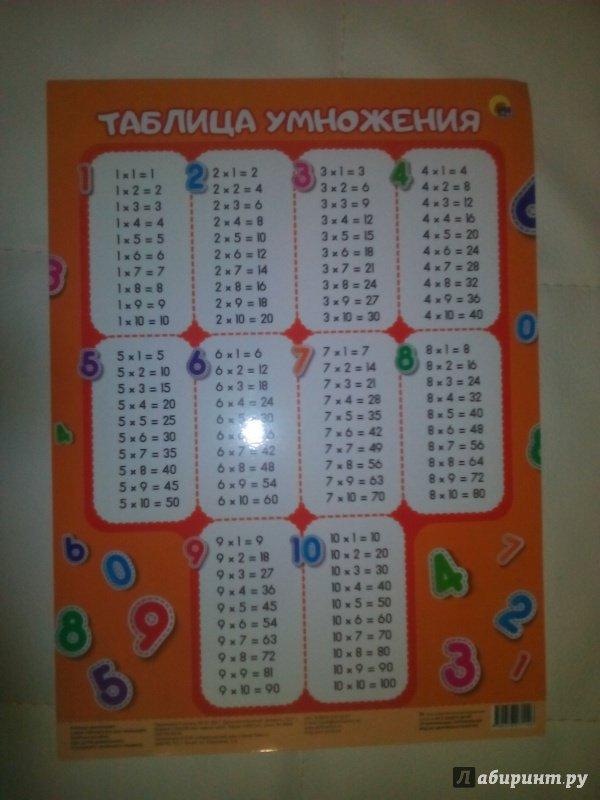 проверяете таблицу умножения вы
