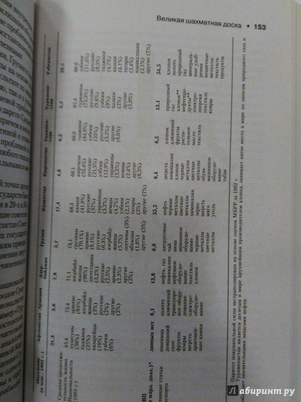 Иллюстрация 20 из 43 для Великая шахматная доска - Збигнев Бжезинский | Лабиринт - книги. Источник: Руслан