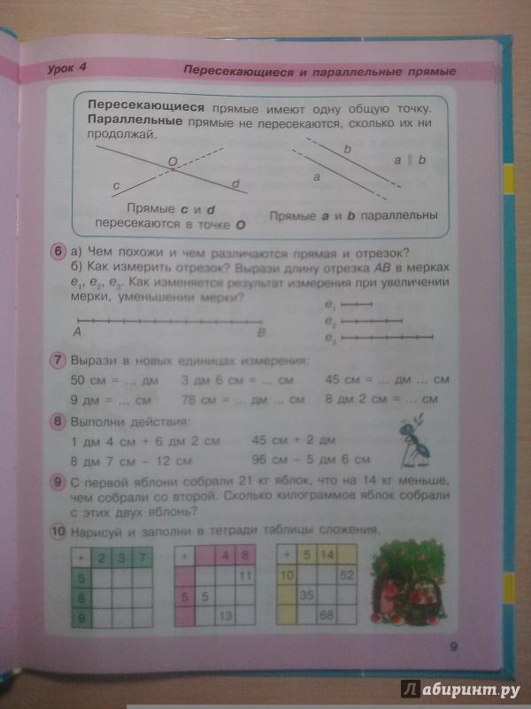 4 гдз перспектива математика класс