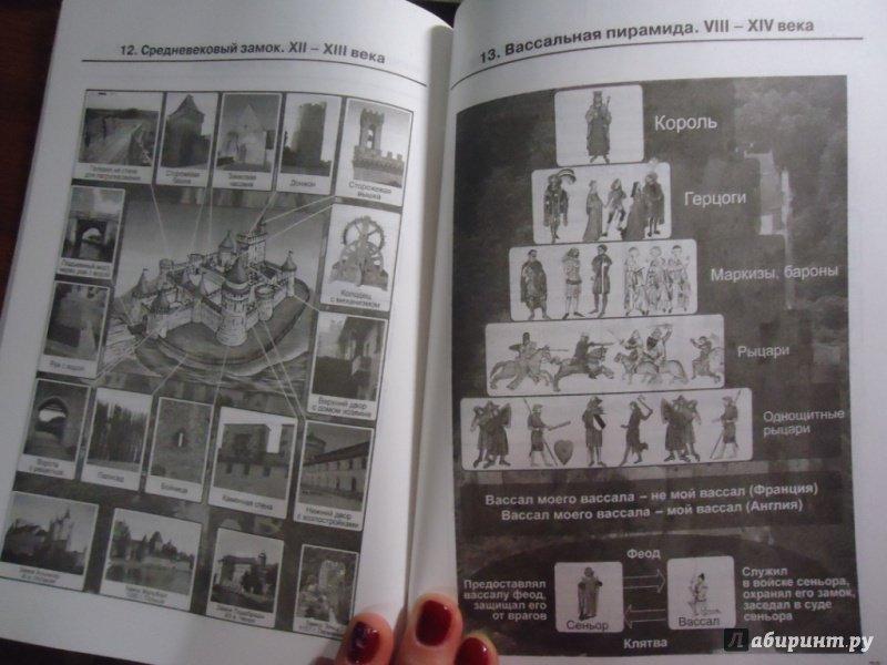 Иллюстрация 1 из 4 для История. 5-11 классы. В схемах и таблицах. ФГОС - Рената Лебедева | Лабиринт - книги. Источник: Пилипко Алина