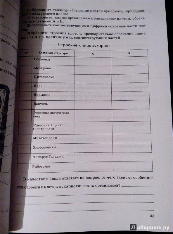 Тетрадь биология каменского гдз класс рабочая 10-11