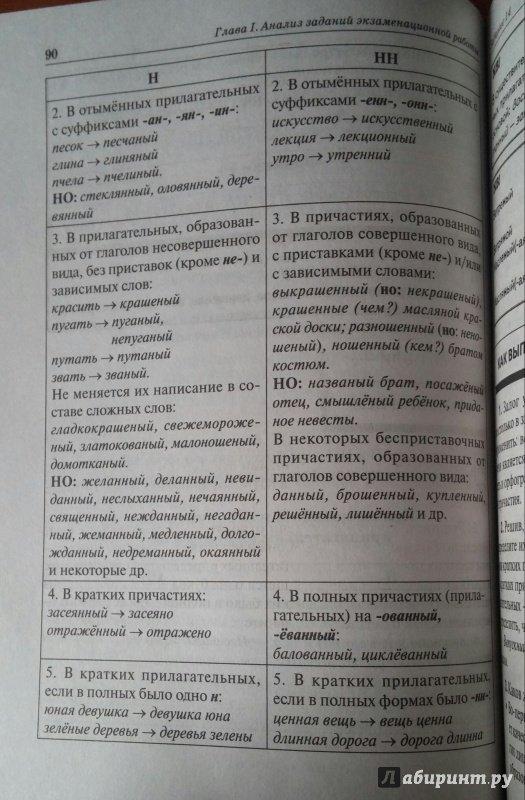 Егэ 2018 года вариант 1201 по русскому языку ответы 11 класс