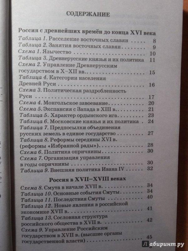 История контрольная работа 20 век 3119