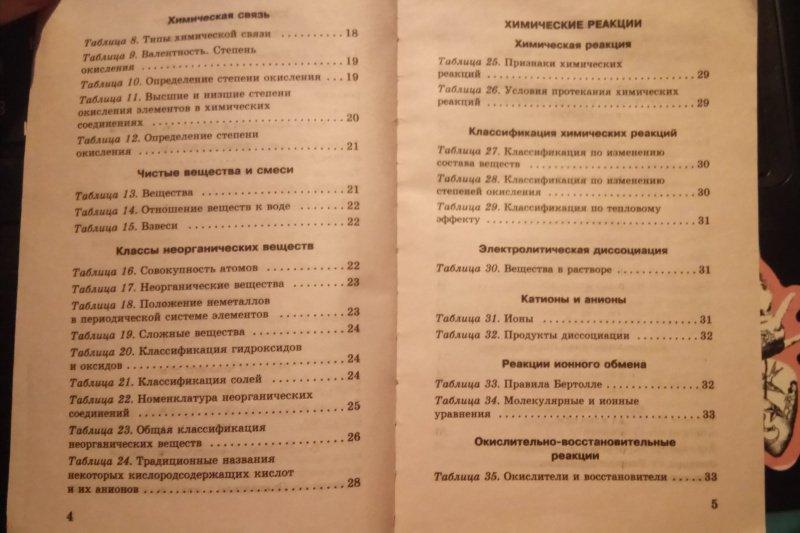 Гдз Химия 8 Класс Савинкина Логинова