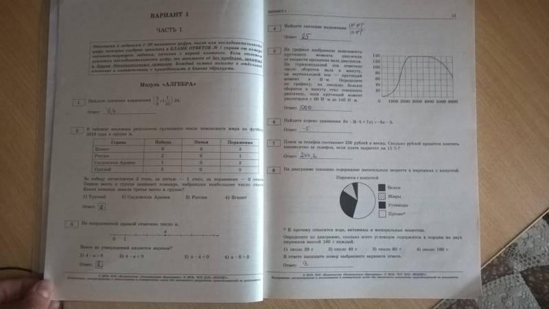 2019 решебник а.в.семенов математика гиа