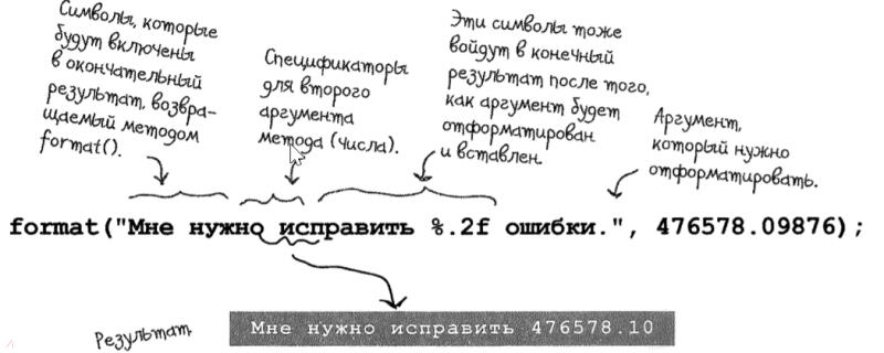 Иллюстрация 21 из 25 для Изучаем Java - Сьерра, Бейтс | Лабиринт - книги. Источник: Balloon