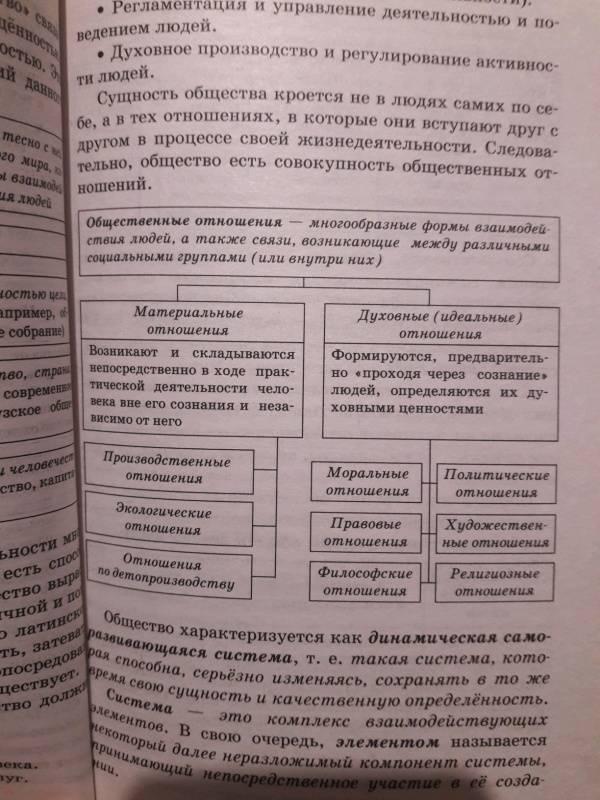 Иллюстрация 6 из 10 для ЕГЭ. Обществознание в таблицах и схемах - Петр Баранов | Лабиринт - книги. Источник: юлья