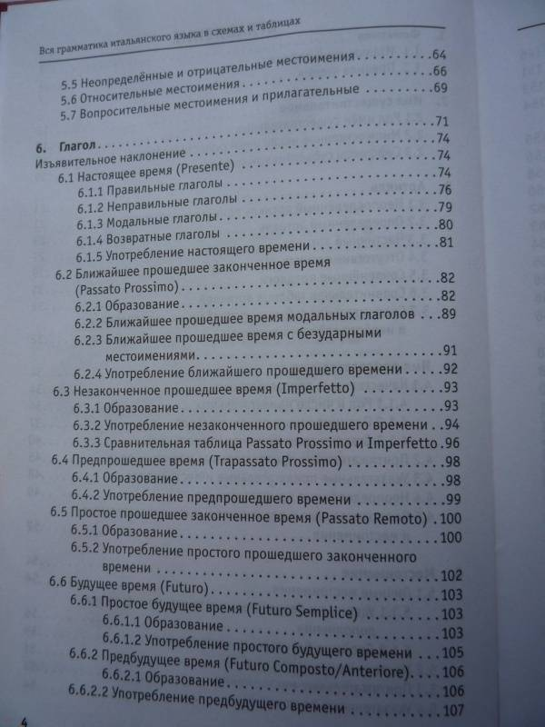 Иллюстрация 29 из 37 для Вся грамматика итальянского языка в схемах и таблицах - Буэно, Грушевская | Лабиринт - книги. Источник: Алиса Зайцева