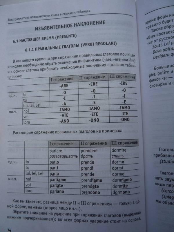 Иллюстрация 32 из 37 для Вся грамматика итальянского языка в схемах и таблицах - Буэно, Грушевская | Лабиринт - книги. Источник: Алиса Зайцева