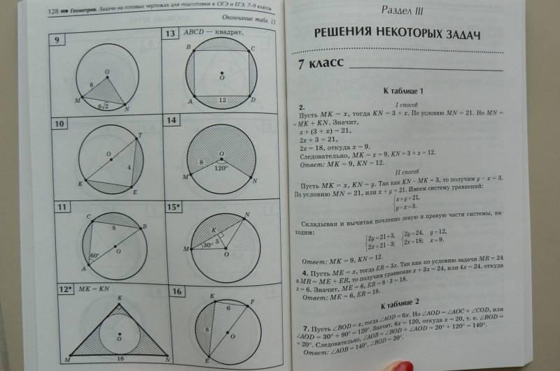 Гдз решения к задачам задачи с решением функция в информатике по