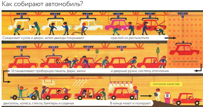 Транспорт (7)