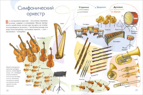 1 Иллюстрация из книги «Опера Маленькая музыкальная энциклопедия»