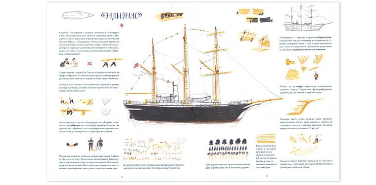 1 Иллюстрация Уильяма Грилла к книге «Затерянные во льдах Экспедиция Шеклтона»
