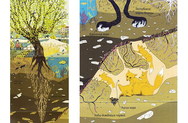 Иллюстрации из книги «Город над землей и под землей»