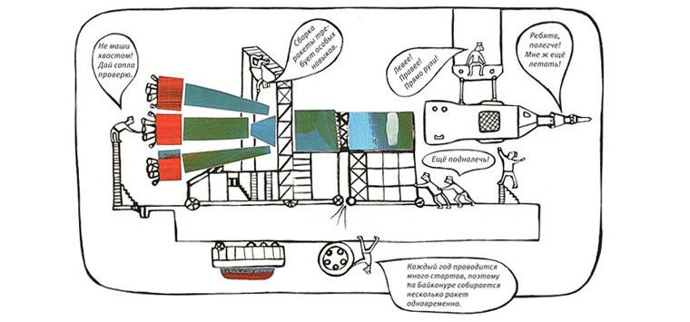 Иллюстрация к книге «Космос»