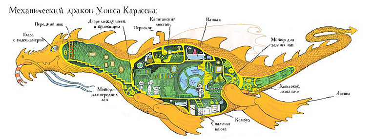 1 Иллюстрация Якоба Мартина Стрида к книге «Невероятная история о гигантской груше»