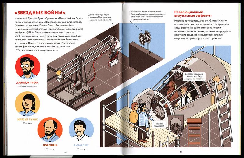 Kak snymayetsya kino_illustr 2