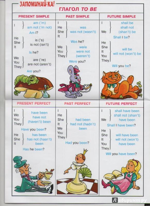 Подсказки для английского в картинках