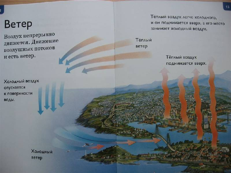 Иллюстрация 15 из 29 для Климат - Дениз Райан | Лабиринт - книги. Источник: Юта