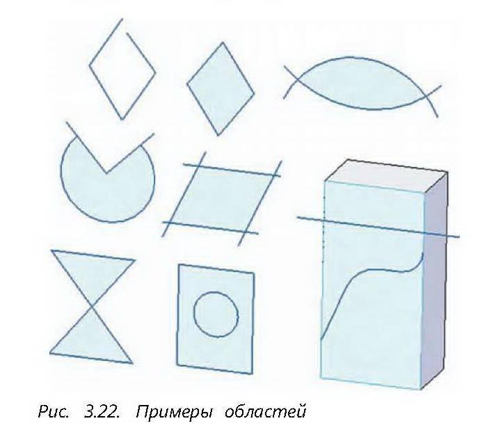 Иллюстрация 4 из 15 для Solid Edge с синхронной технологией (+СD) - Роман Хохленков   Лабиринт - книги. Источник: Ялина