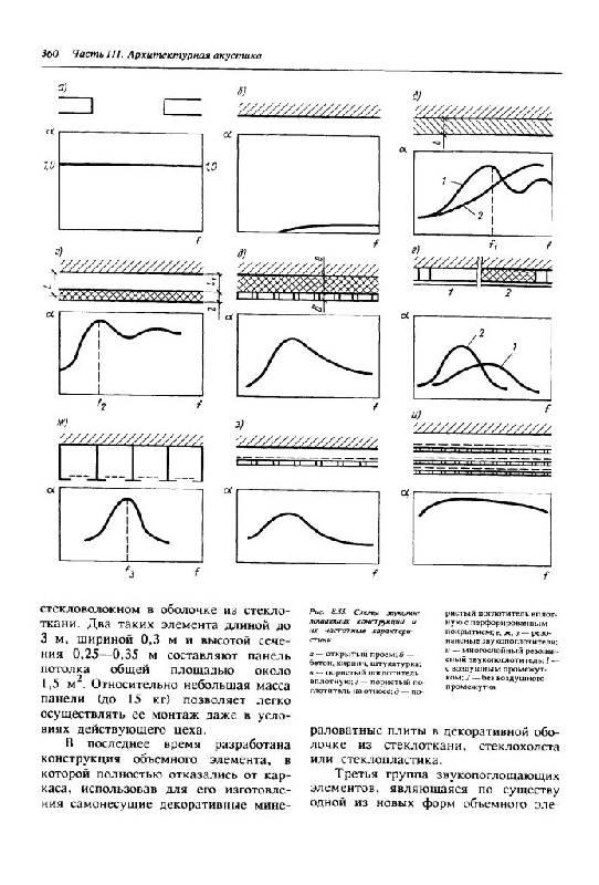 Иллюстрация 14 из 14 для Архитектурная физика - Лицкевич, Щепетков, Макриненко, Мигалина, Оболенский, Осипов | Лабиринт - книги. Источник: Юта