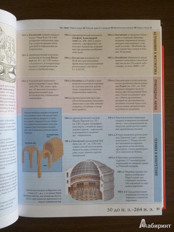 Иллюстрация 6 из 14 для Энциклопедия изобретений и открытий - Аллаби, Бир, Кларк | Лабиринт - книги. Источник: дева