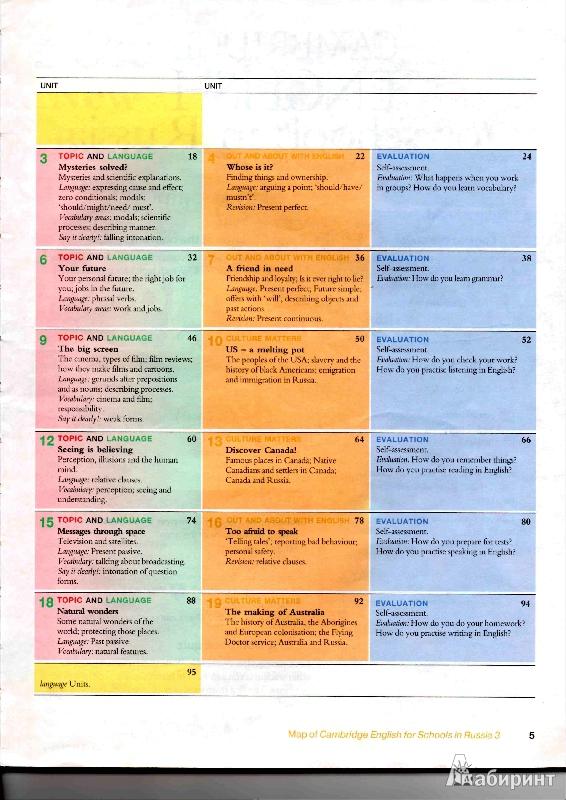 Иллюстрация 5 из 7 для Английский язык. Уровень 3. 8 класс. Учебник для общеобразовательных учреждений - Литтлджон, Хикс | Лабиринт - книги. Источник: Лукашевич  Анна