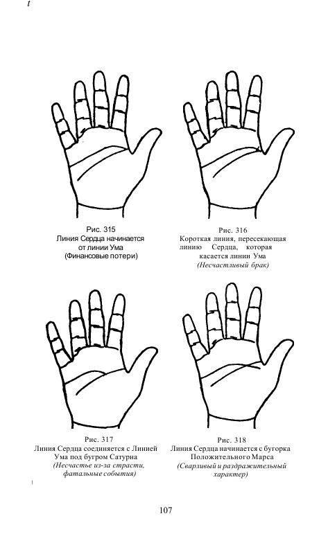 Иллюстрация 8 из 14 для Хиромантия для начинающих. Самоучитель - М. Катаккар   Лабиринт - книги. Источник: knigoved