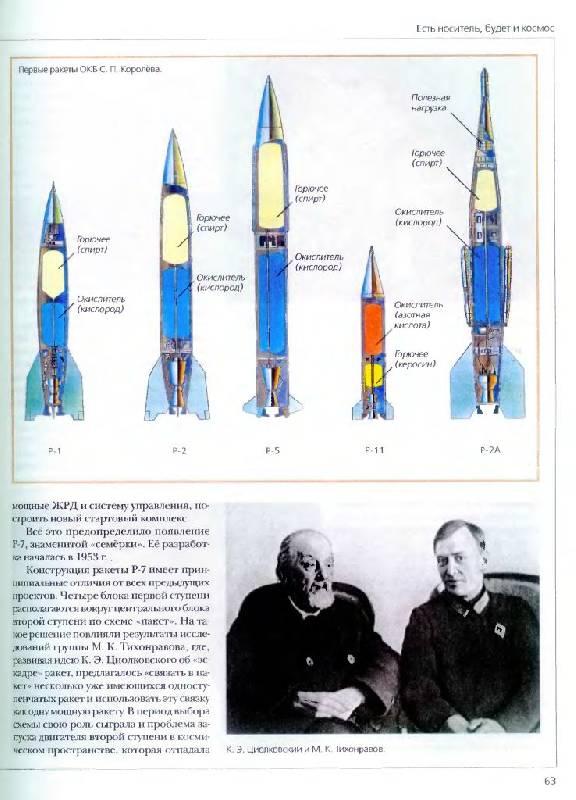 Иллюстрация 7 из 15 для Космонавтика. Большая детская энциклопедия (+CD) | Лабиринт - книги. Источник: Юта