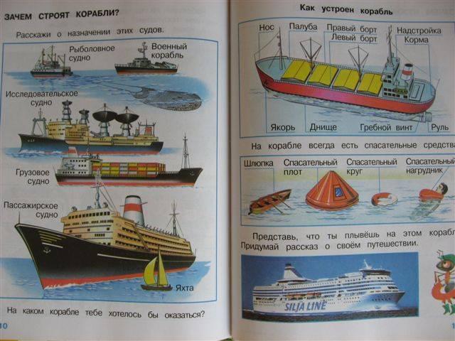 Иллюстрация 2 из 4 для Мир вокруг нас: Учебник для 1 класса начальной школы: Часть 2 - Андрей Плешаков | Лабиринт - книги. Источник: Юта