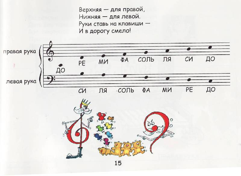донбассе нотная грамота детям в картинках нормальным