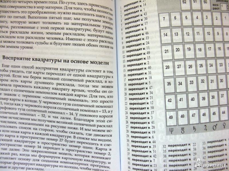 Иллюстрация 5 из 9 для По страницам книги Семи Гроз. Все, что вы хотели знать о карточной науке - Роберт Кэмп   Лабиринт - книги. Источник: Махова  Наталья