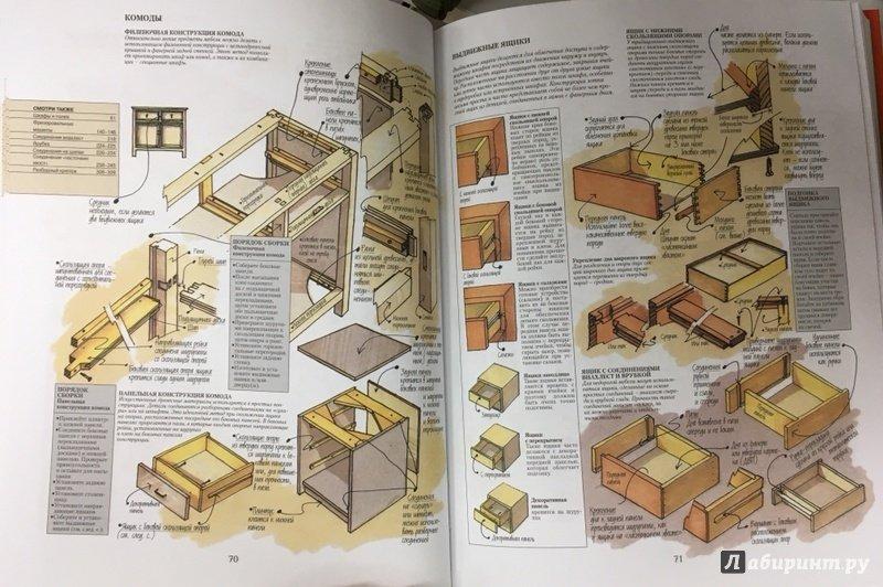 Иллюстрация 13 из 34 для Библия работ по дереву - Джексон, Дэй | Лабиринт - книги. Источник: Nika
