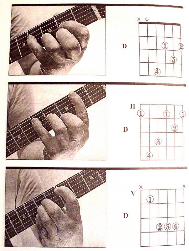 битого аккорды гитары картинки с руками дикой
