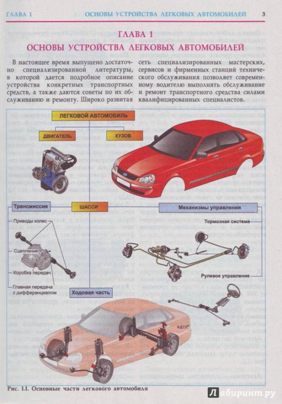 Устройство автомобиля для чайников картинки