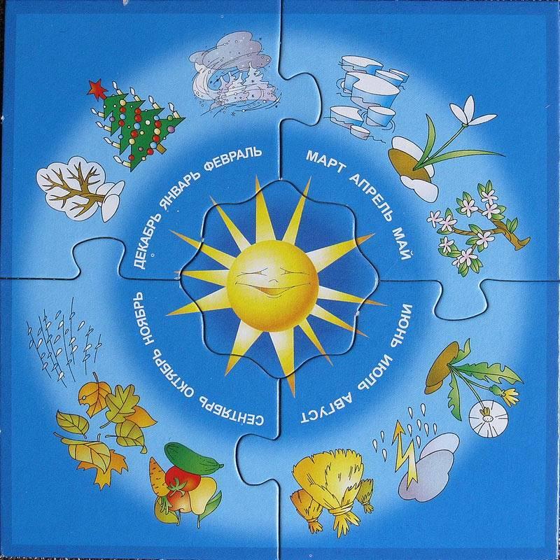 Картинки солнышек во все времена года