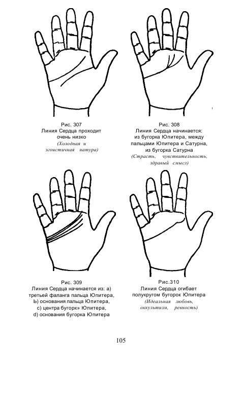 Иллюстрация 6 из 14 для Хиромантия для начинающих. Самоучитель - М. Катаккар | Лабиринт - книги. Источник: knigoved