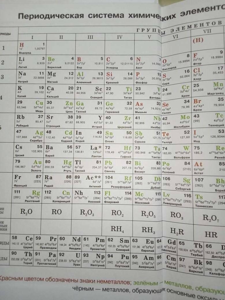 Иллюстрация 62 из 67 для Химия. 9 класс. Учебник. Вертикаль - Олег Габриелян | Лабиринт - книги. Источник: VVV