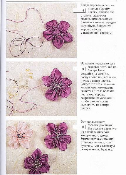Иллюстрация 1 из 14 для Украшения из шелковых лент - Донателла Чиотти   Лабиринт - книги. Источник: Спанч Боб