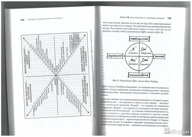 Иллюстрация 2 из 3 для 7 ключей к успеху розничного магазина. Секреты роста продаж - Михаил Пикалов   Лабиринт - книги. Источник: Лабиринт