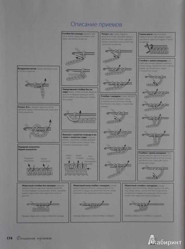 Иллюстрация 22 из 32 для Очаровательные модели, связанные крючком, для малышей от 0 до 5 лет - Бобби Матела | Лабиринт - книги. Источник: NDusha