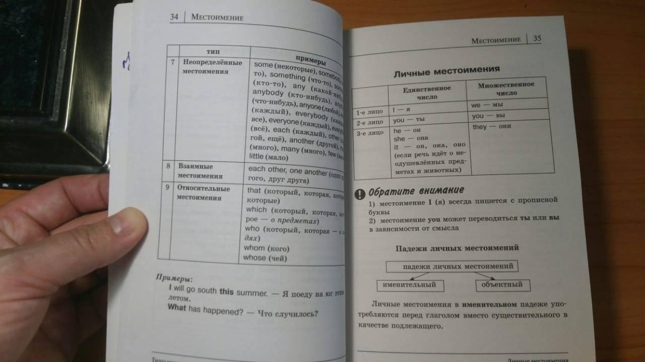 Иллюстрация 57 из 60 для Все правила английского языка в схемах и таблицах - Виктория Державина | Лабиринт - книги. Источник: nebooka