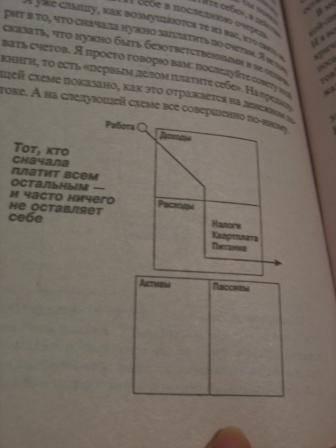 Illyustraciya 22 Iz 22 Dlya Bogatyj Papa Bednyj Papa Kijosaki Lekter Labirint Knigi Istochnik Nikolskaya