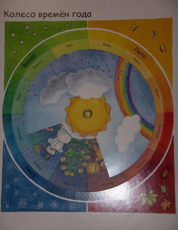 Иллюстрация 12 из 23 для Времена года. Малышам - Констанца Дрооп   Лабиринт - книги. Источник: Мариста