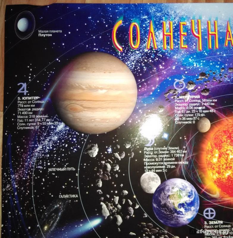 Надписью тобой, картинки о планетах с надписями