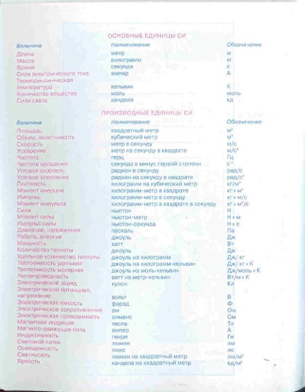 Иллюстрация 1 из 4 для Тетрадь 48 листов (3984) Физика   Лабиринт - канцтовы. Источник: Тярионнакуби