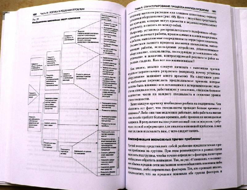 Иллюстрация 1 из 3 для Золотые правила Гарварда и McKinsey: Принцип пирамиды в мышлении, деловом письме и устных выступлен. - Барбара Минто | Лабиринт - книги. Источник: Uralex
