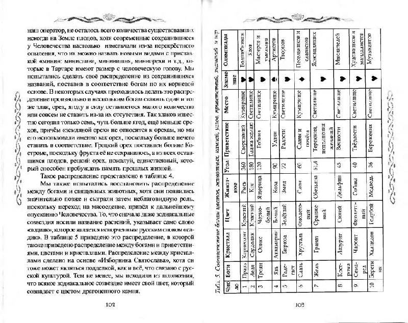Иллюстрация 7 из 13 для Бабы-Яги - Кто они? Как стать Богом - Владимир Шемшук | Лабиринт - книги. Источник: Юта